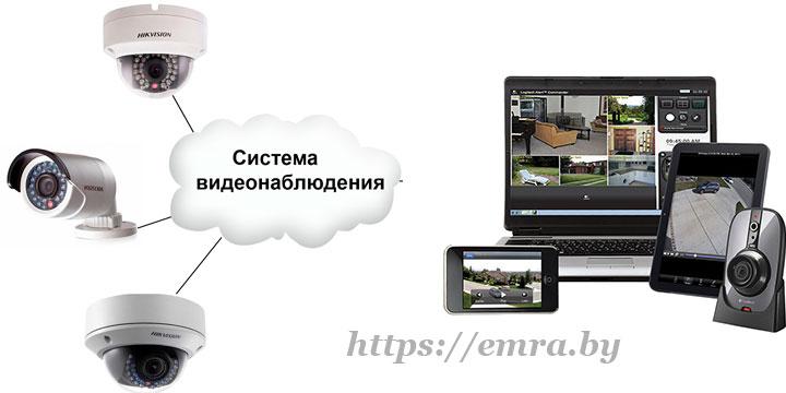 videonablyudenie-minsk
